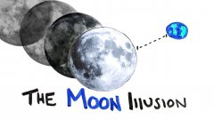 The moon illusion